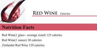 Red Wine Calories