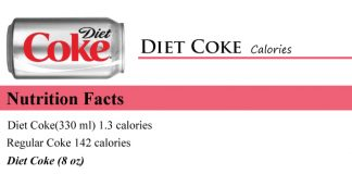 Diet Coke Calories