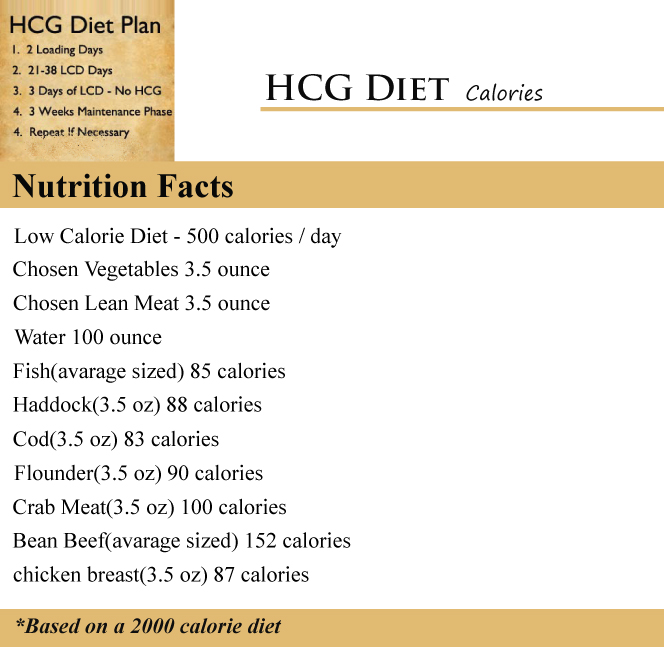 How Many Calories On Hcg Diet How Many Calories Counter