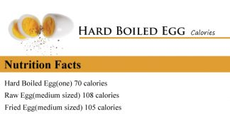Hard Boiled Egg Calories
