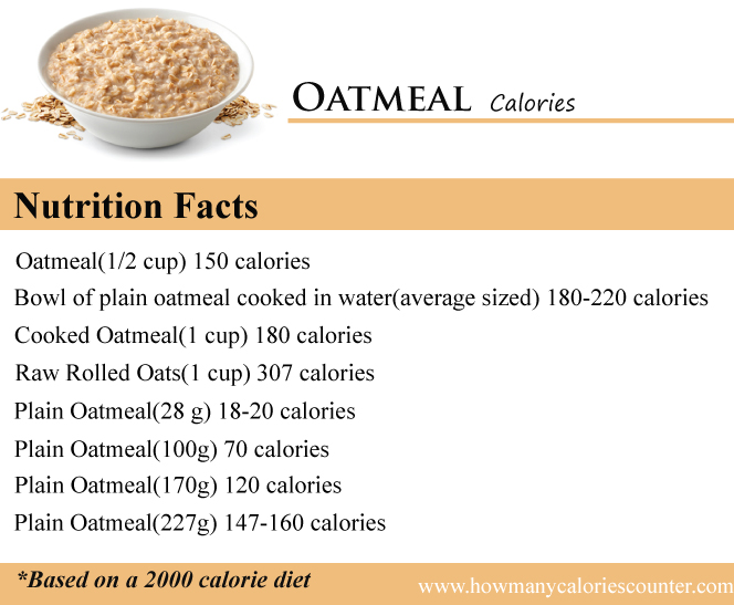 How Many Calories In Oatmeal How Many Calories Counter