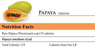 Papaya Calories
