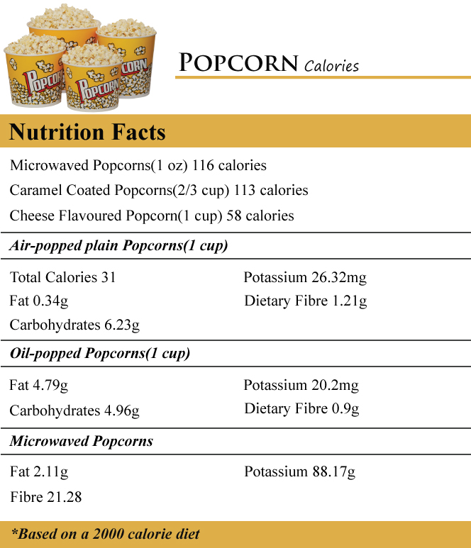 How many calories are in corn?