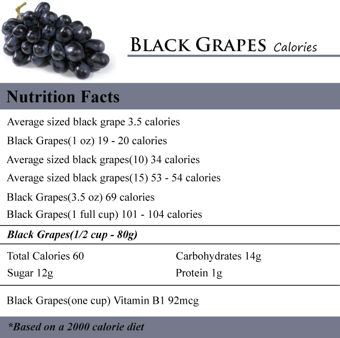 Black Grapes Calories