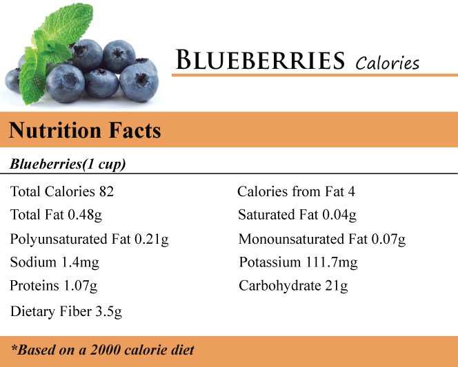 Blueberries Calories