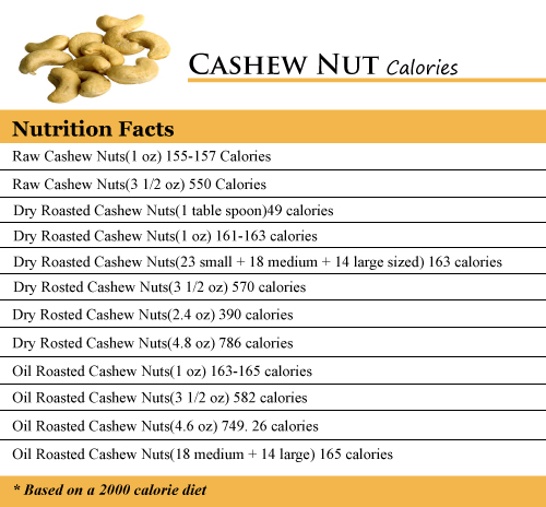 Cashew Nut Calories