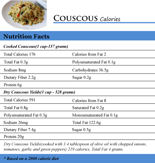 Couscous Calories