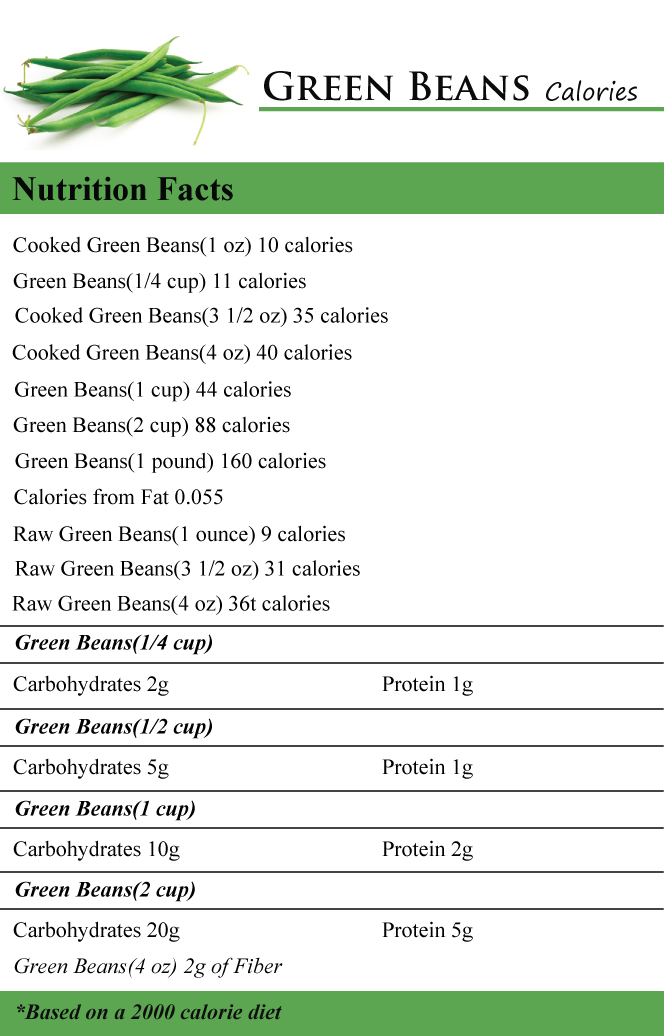 How Many Calories In Green Beans How Many Calories Counter