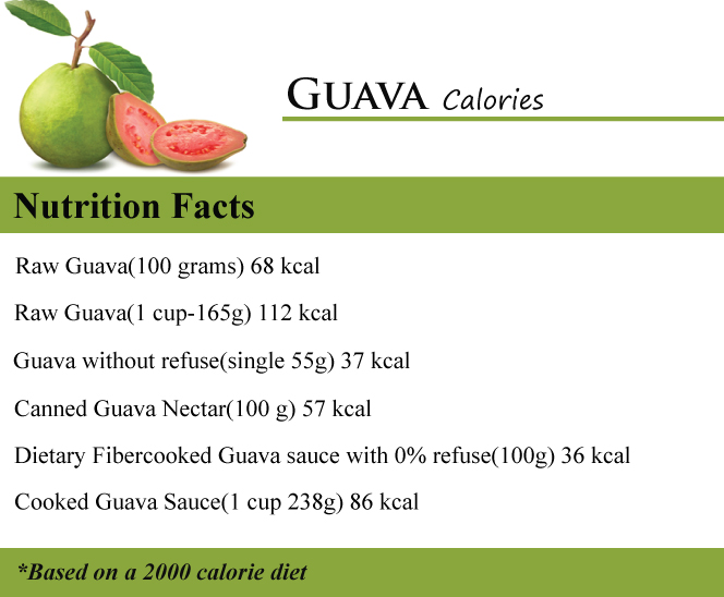 How Many Calories In A Guava How Many Calories Counter