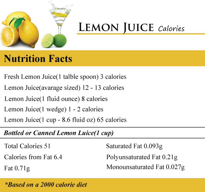 Lemon Juice Calories