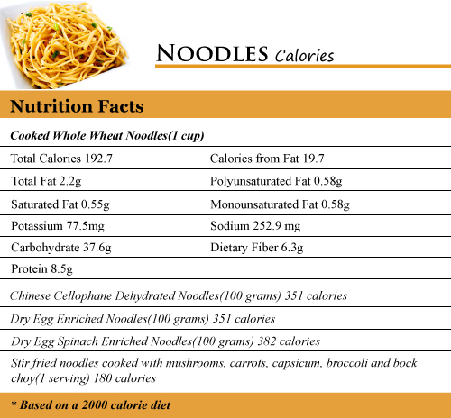 Noodles Calories