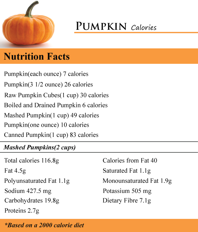 pumpkin soup for diet