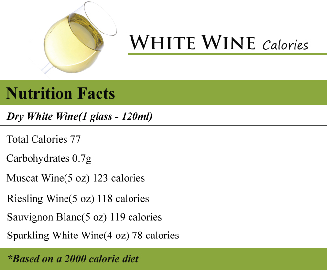 White Wine Calories