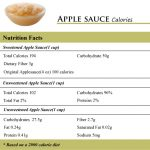 Applesauce Calories