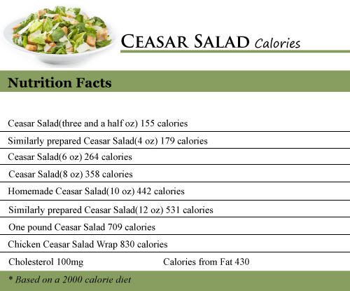 Ceasar Salad Calories