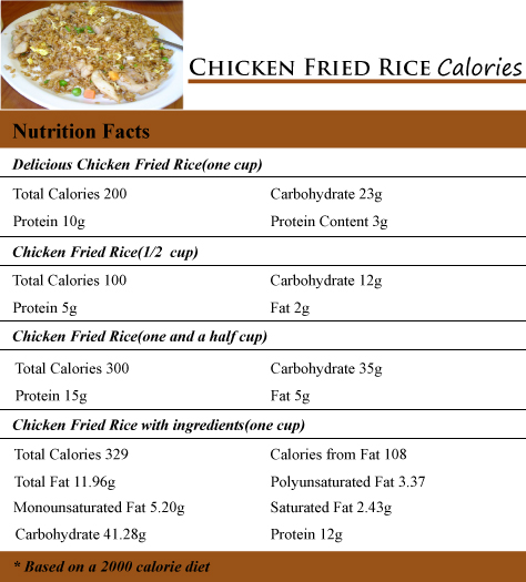 Chicken Fried Rice Calories