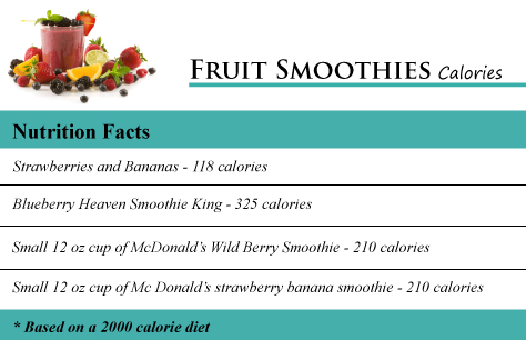 Fruit Smoothies Calories