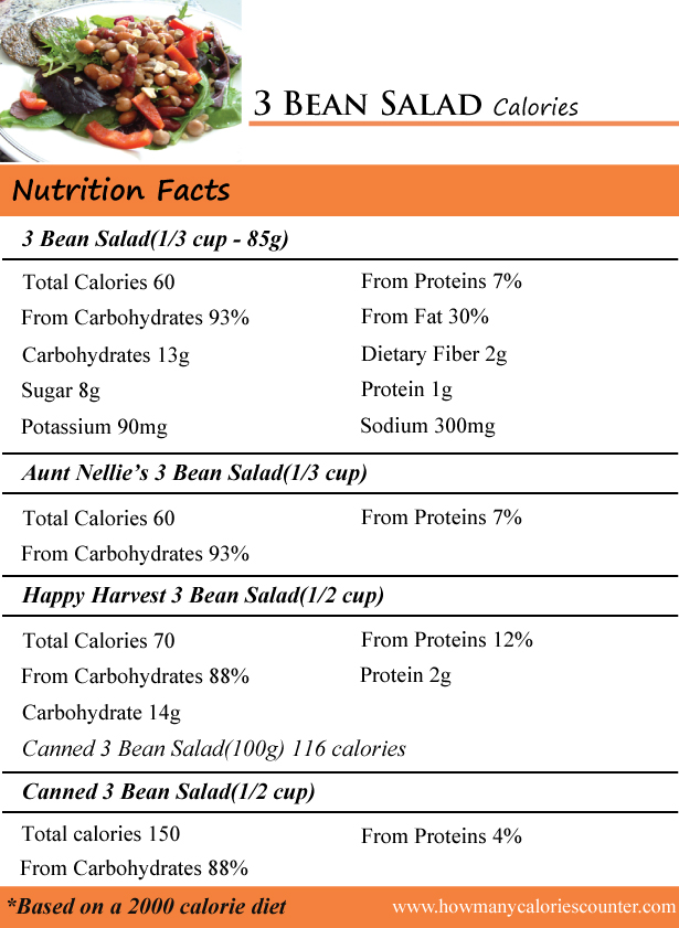 3 Bean Salad Calories
