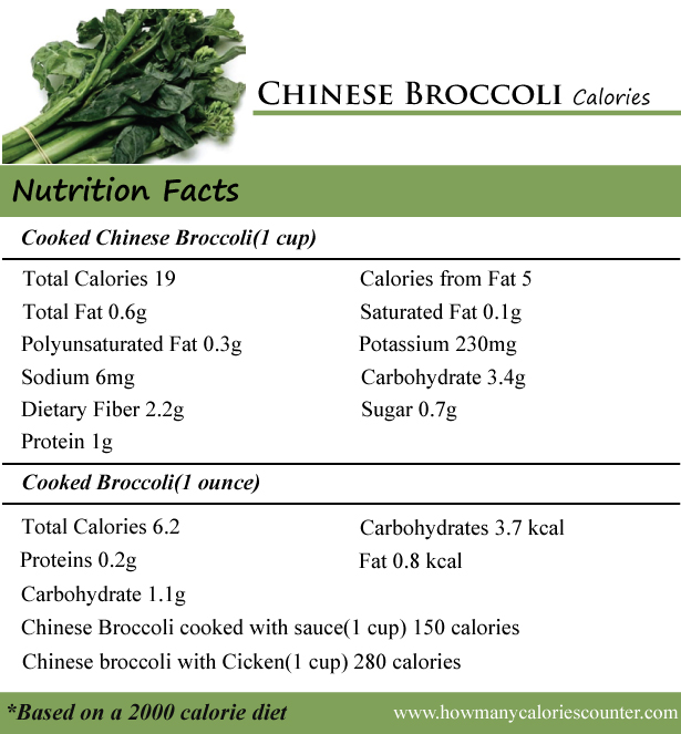 Chinese Broccoli Calories