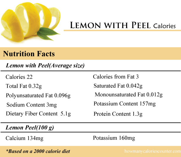 Lemon with Peel Calories