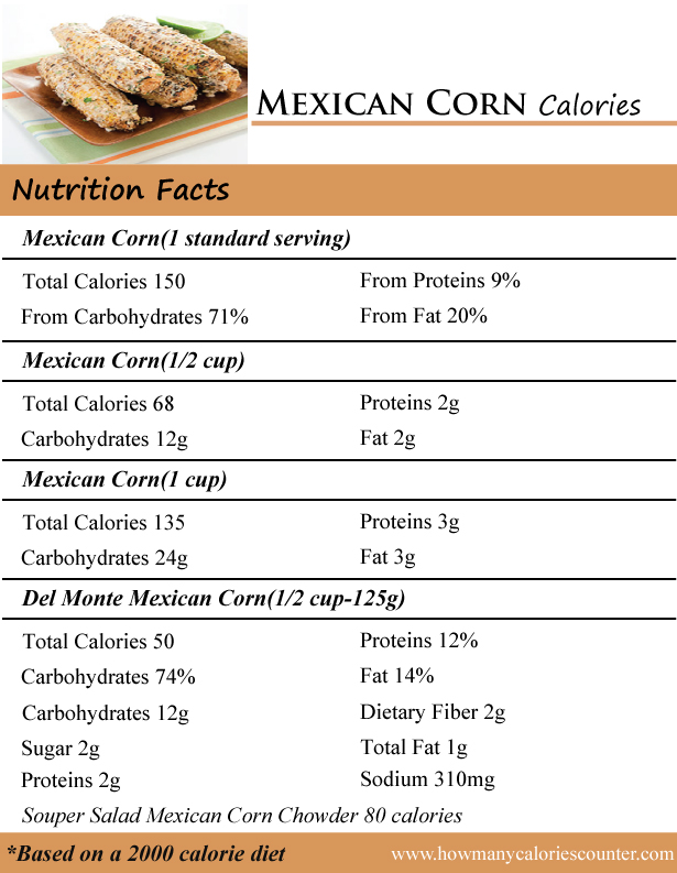 Mexican Corn Calories