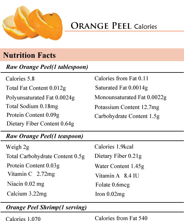 Orange Peel Calories