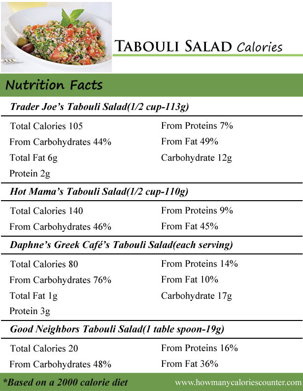 Tabouli Salad Calories