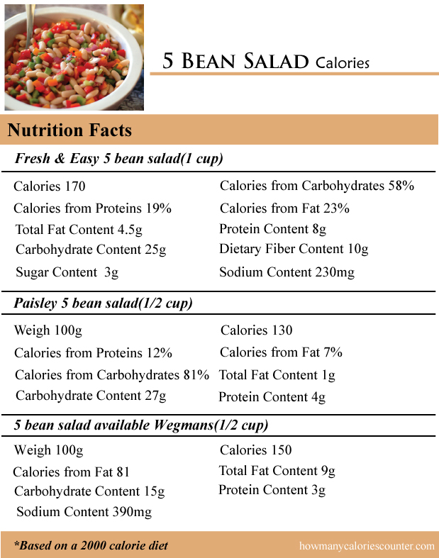 5 Bean Salad Calories