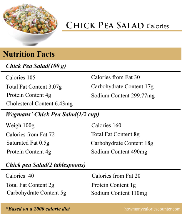 Chick Pea Salad Calories
