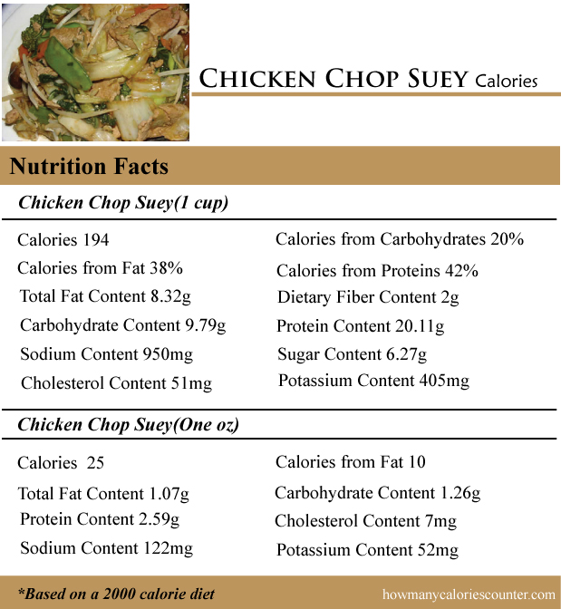 Chicken Chop Suey Calories