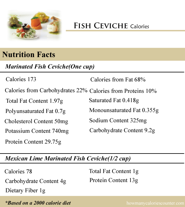 Fish Ceviche Calories
