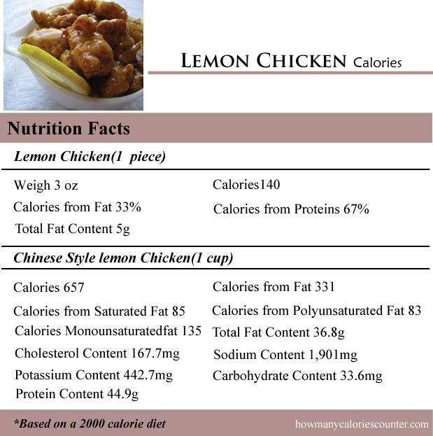 Lemon Chicken Calories