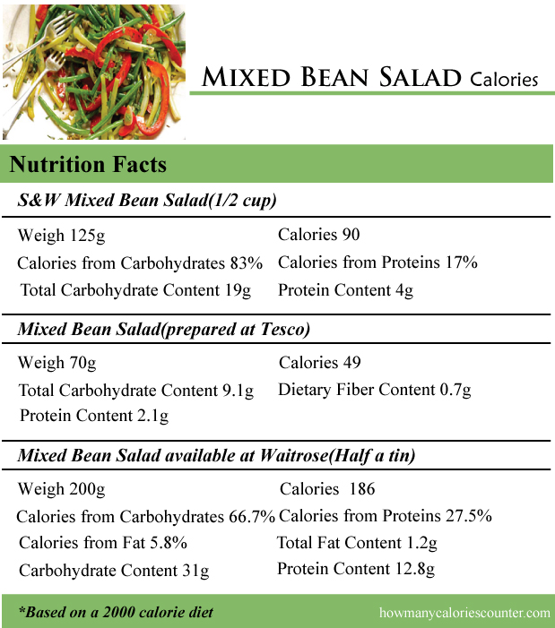 Mixed Bea Salad Calories