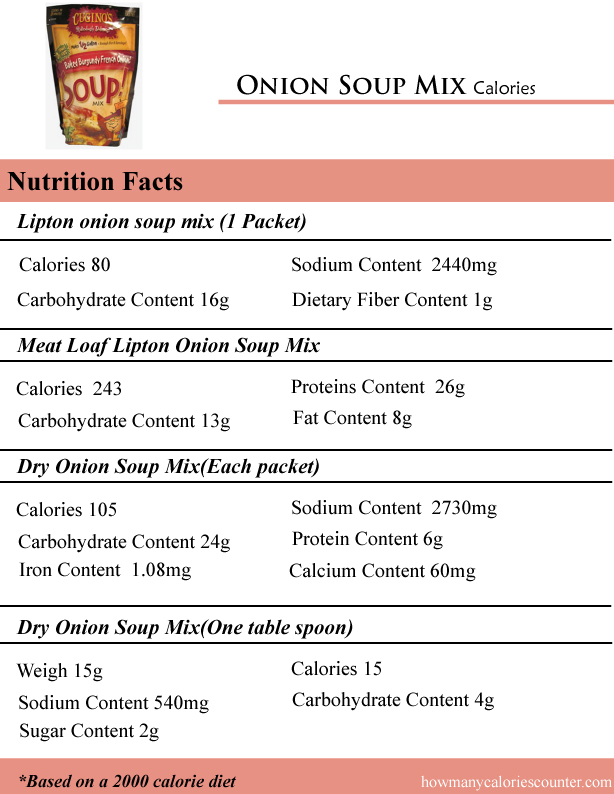 Onion Soup Mix Calories