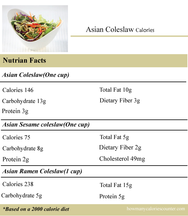 Calories-in-Asian-Coleslaw