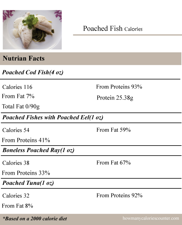 Calories-in-Poached-Fish