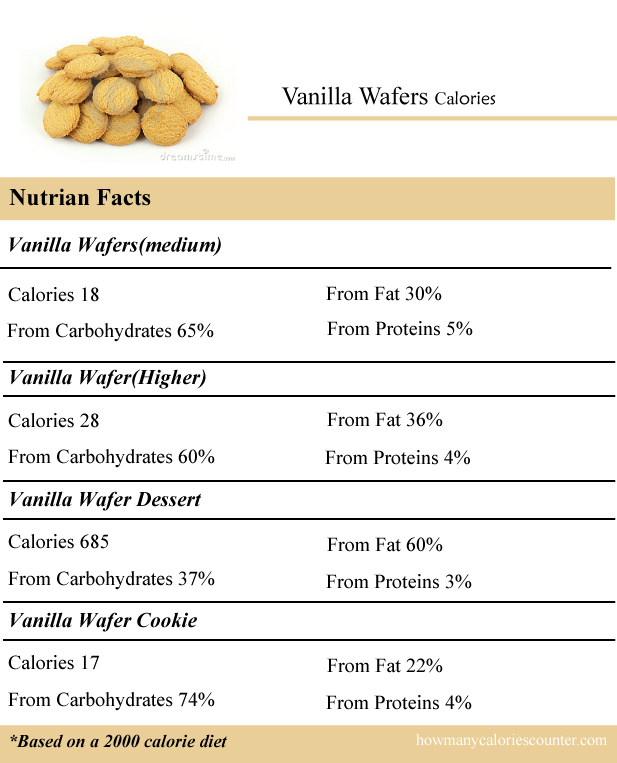 Calories-in-Vanilla-Wafers