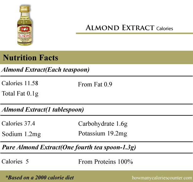 Almond-Extract-Calories