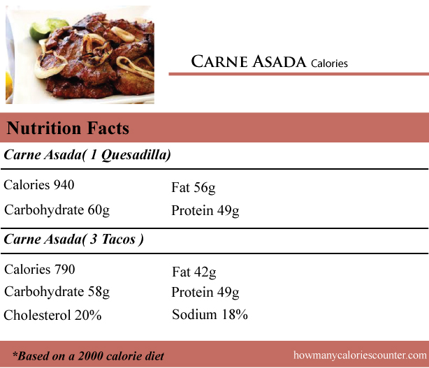 Calories in Carne Asada