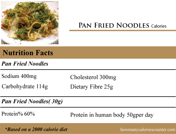 Calories in Pan Fried Noodles
