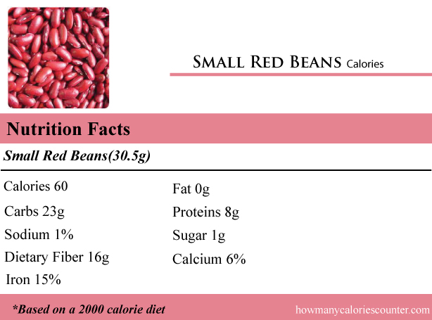 Calories in Small Red Beans