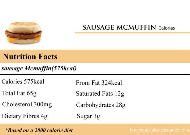 Calories in a Sausage mcmuffin