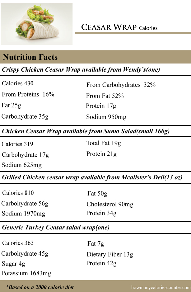 Ceasar-Wrap-Calories