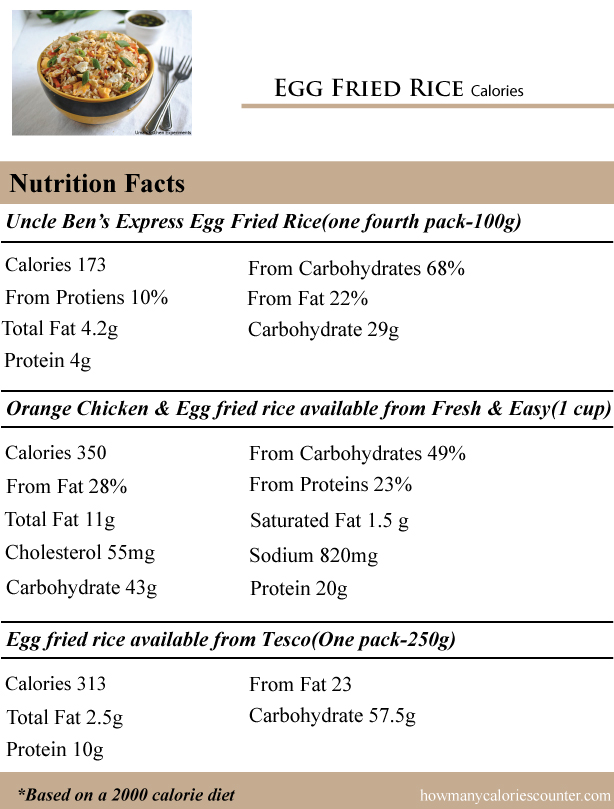 Egg-Fried-Rice-Calories