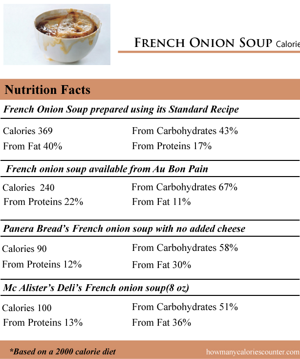French-Onion-Soup-Calories
