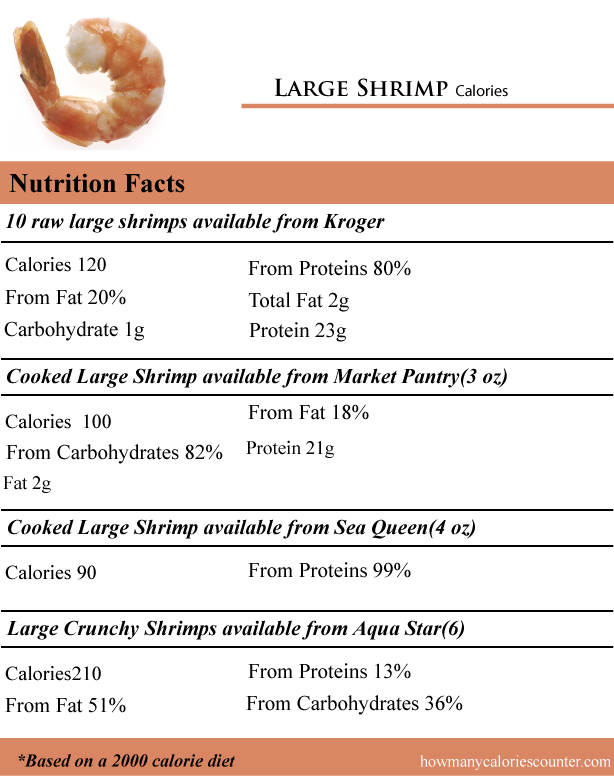 Large-Shrimp-Calories