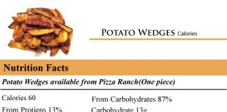 How Many Calories In Potato Wedges How Many Calories Counter