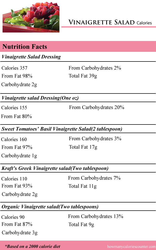 Vinaigrette-Salad-Calories
