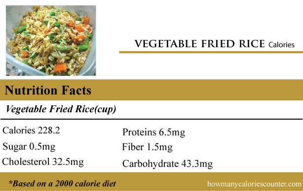 calories in Vegetable Fried Rice