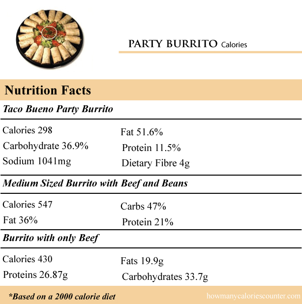 calories in a party burrito